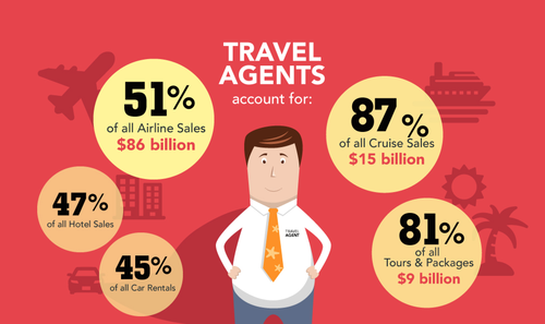 online-travel-agents